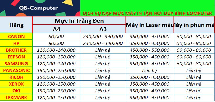 Thay mực máy in giá rẻ đường Lê Văn Khương Quận 12, uy tín, chất lượng