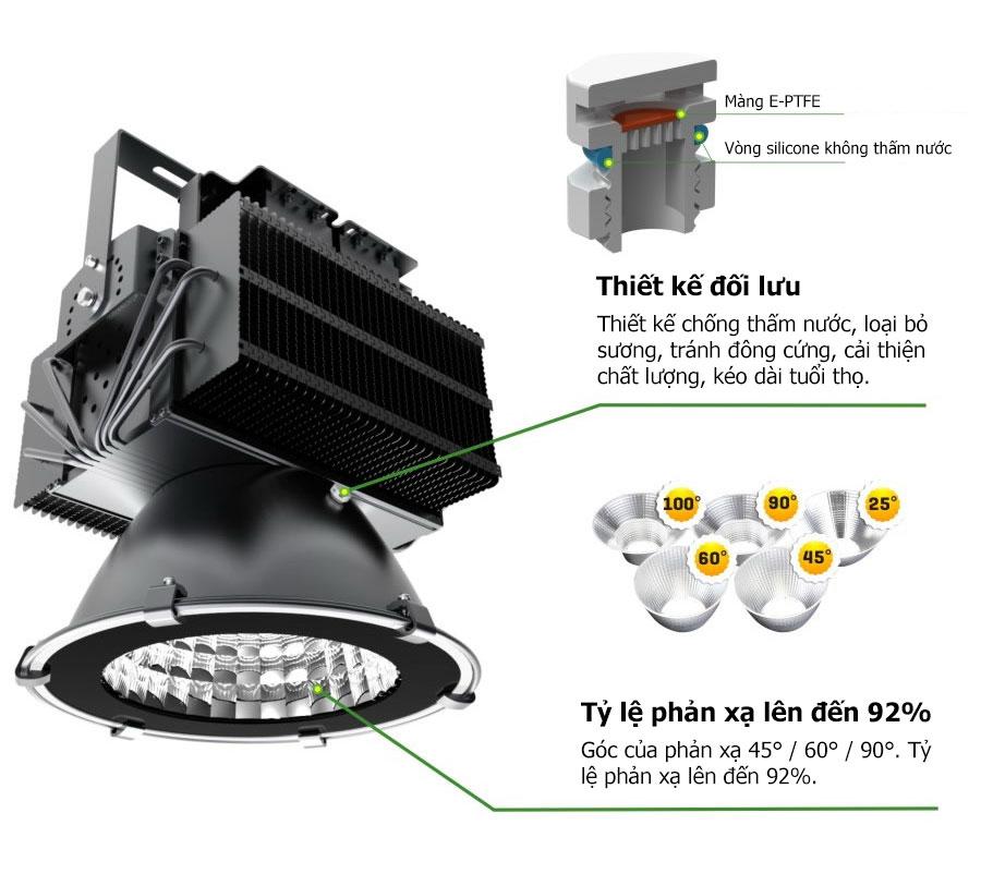 Đèn sportlight 500w