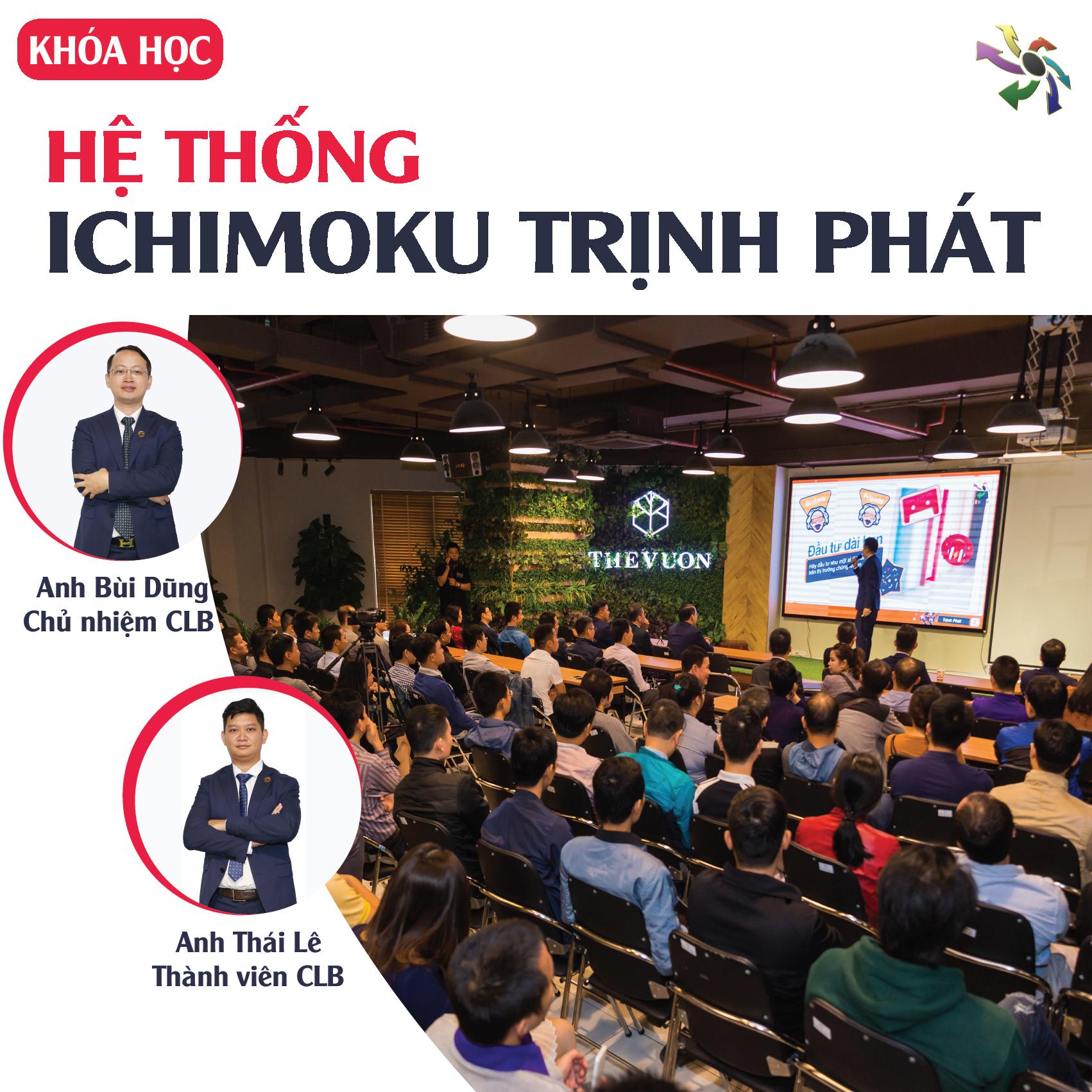 Khóa học Hệ thống Ichimoku Trịnh Phát