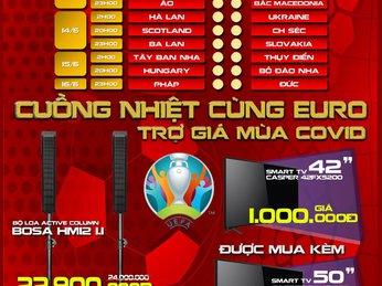 LỊCH THI ĐẤU  VÒNG BẢNG  EURO 2021 - MINH TRÍ AUDIO