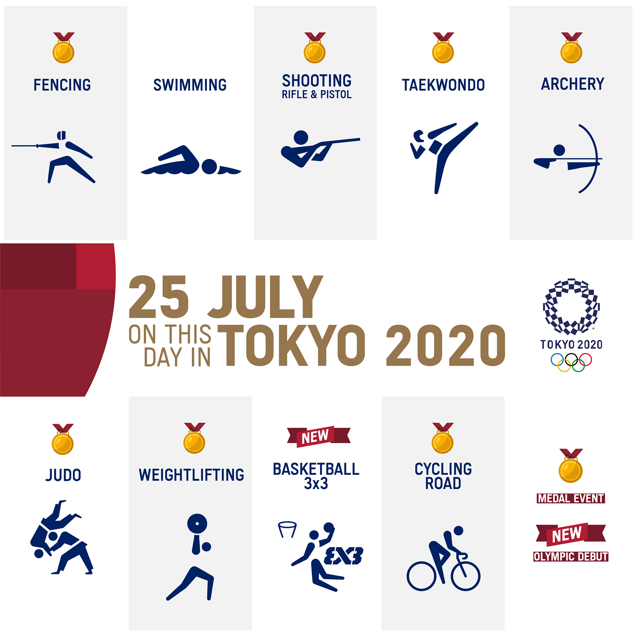 32th Olympic Games Tokyo 2020 Taekwondo Competition (25-28/07)